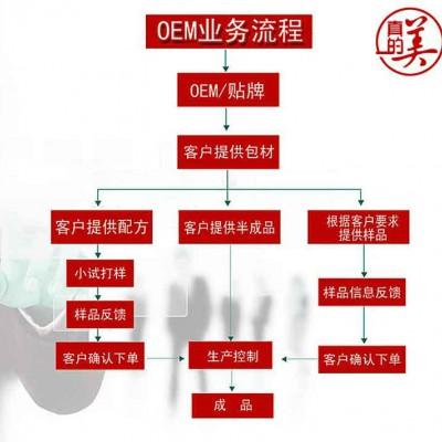 广州化妆品工厂专业化妆品代加工oem贴牌oem面膜oem招商