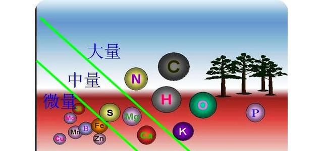 微量金属在铝合金中的作用有哪些?